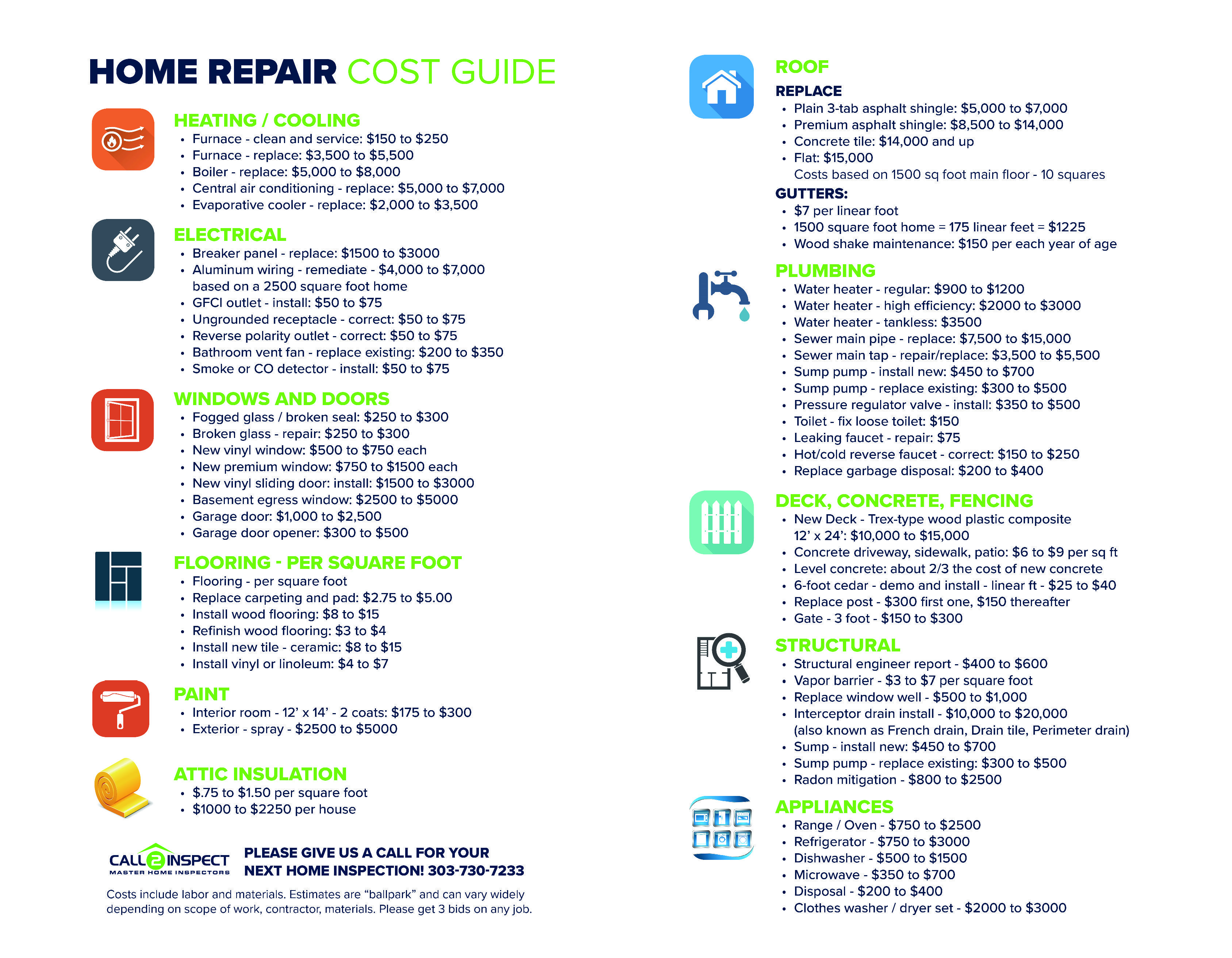 2018 Home Repair Cost Guide